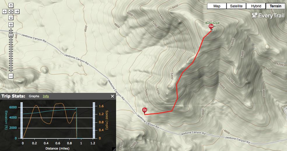 GPS Track Butterbredt Peak on Everytrail