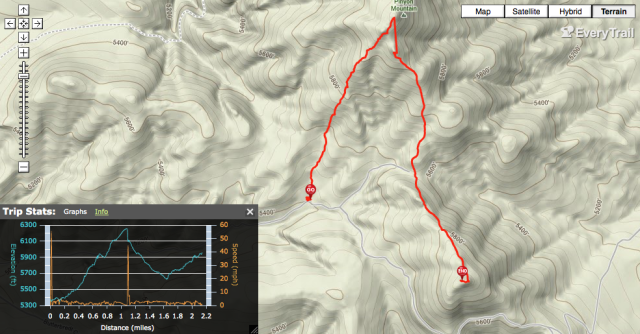 GPS Track - Pinyon and Gold Peaks on Everytrail